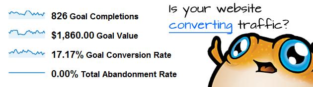 Building a web design for conversion
